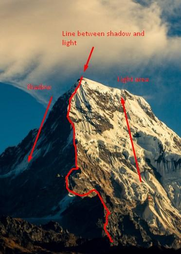 How to analyse a photo for watercolor mountains painting